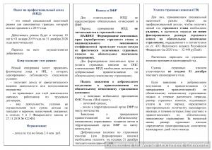Пенсия поменяла фамилию когда получу минимальная пенсия по инвалидности в пермском крае